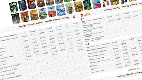 Pricevortex.com - Comparateur de prix LEGO en temps réel