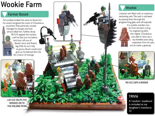 Bossk's Wookie Farm par Praiter Yed