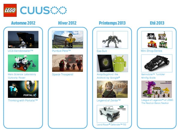 LEGO Cuusoo - Reviews en cours
