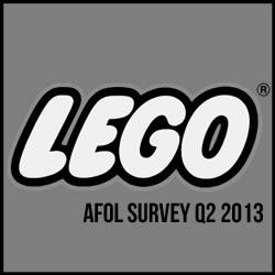 LEGO AFOL Survey Q2 2013