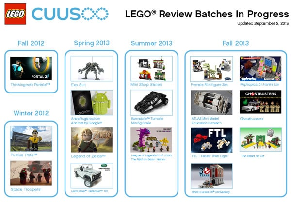 LEGO Cuusoo - Reviews in progress