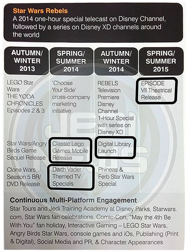Star Wars News: Arriving Spring/Summer 2014