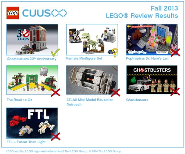 LEGO CUUSOO #007: Ghostbusters 30th Anniversary