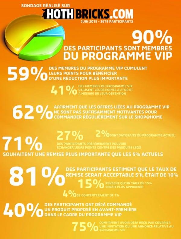 infographie sondage juin 2015 programme vip
