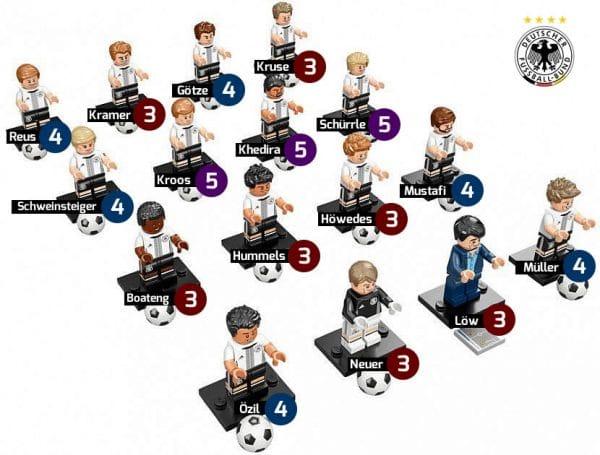 71014 LEGO Collectible Minifigures Series - Die Mannschaft