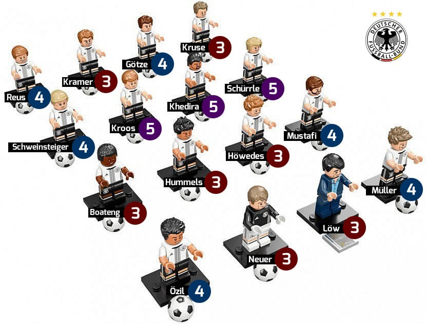 lego microfighters series 3 instructions