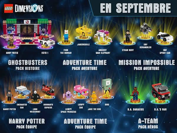 LEGO Dimensions Wave 6