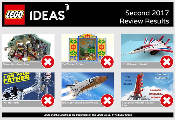 LEGO Ideas Second 2017 Review Results