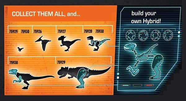 LEGO Jurassic World : Build your own Hybrid