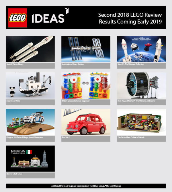 lego ideas 2018 second review results coming soon