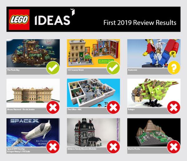 Prochainement dans la gamme LEGO Ideas : Sesame Street, Pirate Bay et un piano