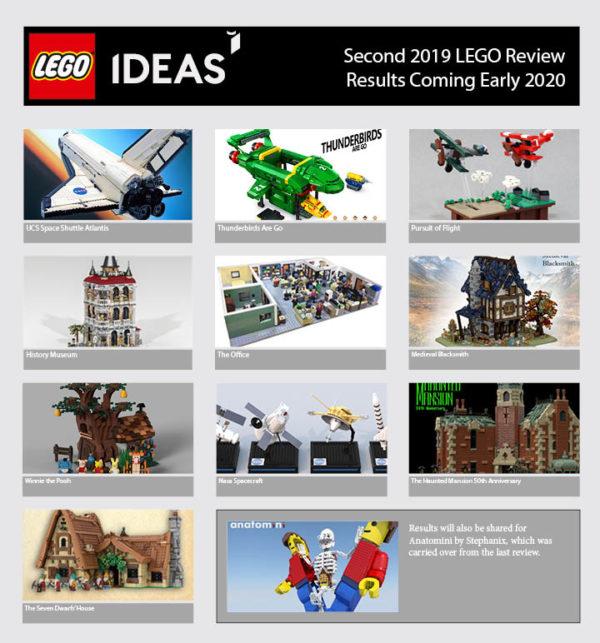 LEGO Ideas : Rendez-vous mercredi 12 février pour l'annonce du résultat de la seconde phase de review 2019