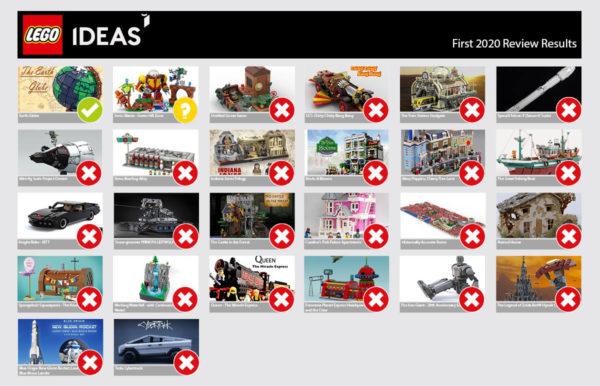 Prochainement dans la gamme LEGO Ideas : Un globe, des guitares et peut-être Sonic