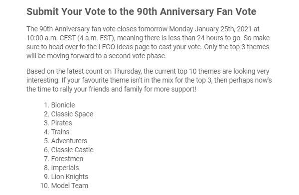 lego ideas 90 anniversary vote results