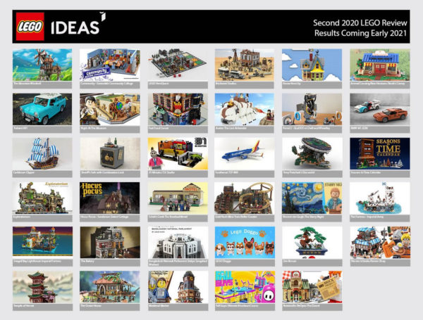 LEGO Ideas Second 2020 Review Phase