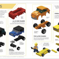 how to build lego cars book 2021 3