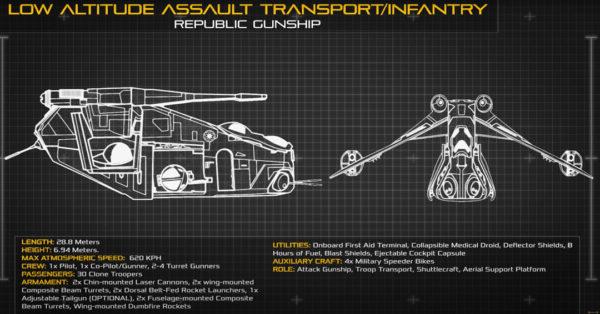 lego starwars 75309 republic gunship ucs 2021 teasing