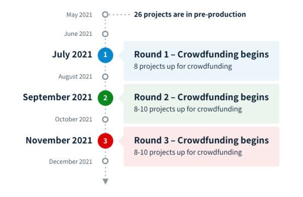 bricklink designer program 2021 crowdfunding phase 2
