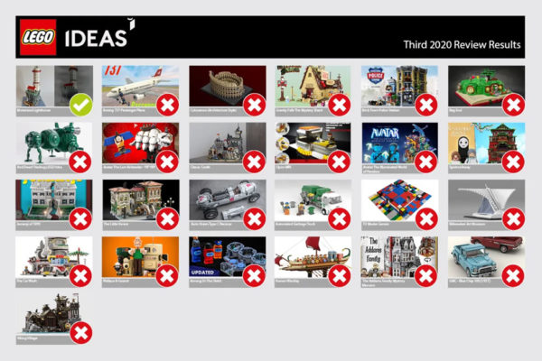 lego ideas 3rd review phase 2020 result