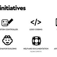 lego poweredup ecosystem future